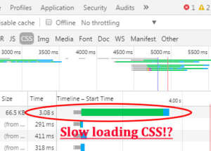 W3 Total Cache loading minified CSS and JS very slow.
